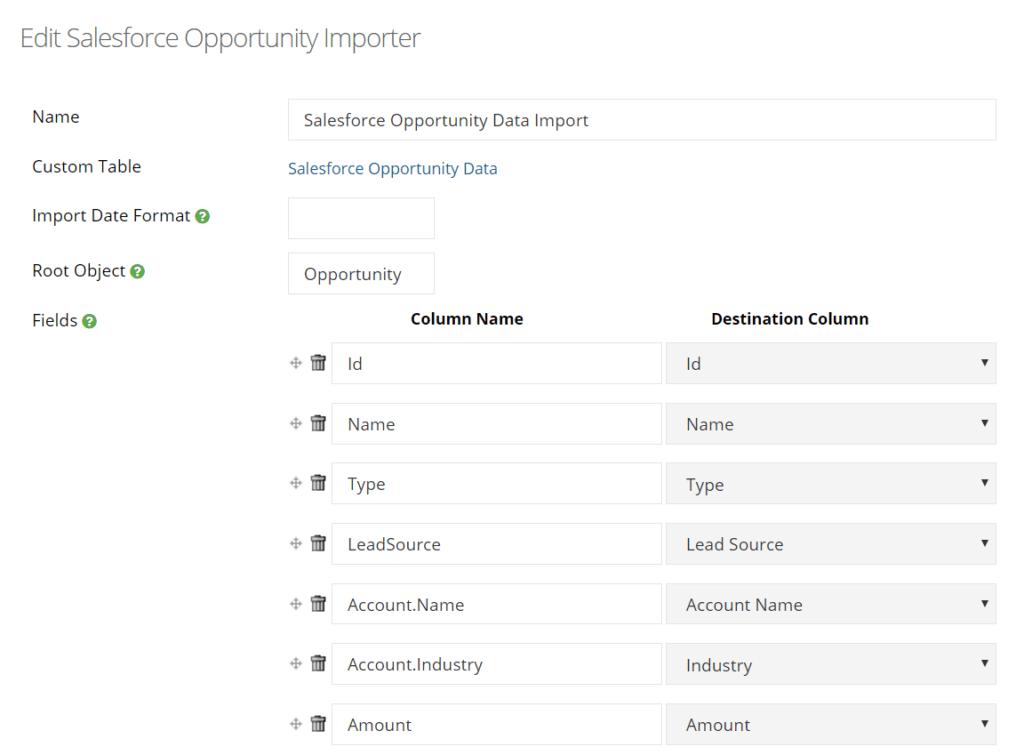 Salesforce opportunity data