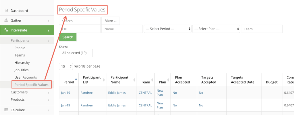 period specific values